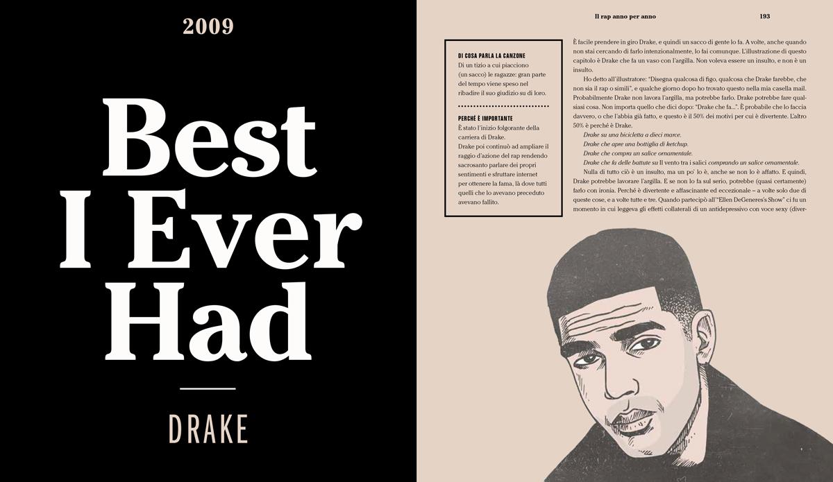 Il rap anno per anno