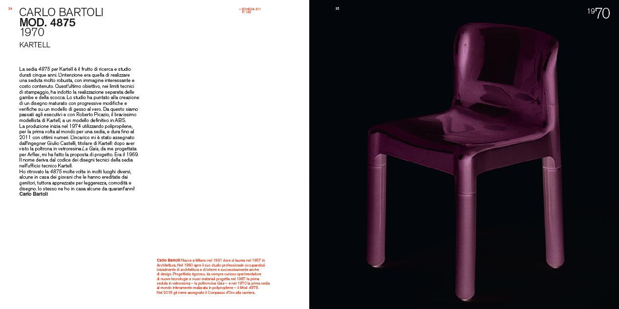 La Triennale di Milano. La Collezione permanente